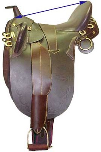 Australian Tack Fitting - Darkhorse Saddlery